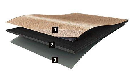Složení živé podlahy EGGER PRO Design